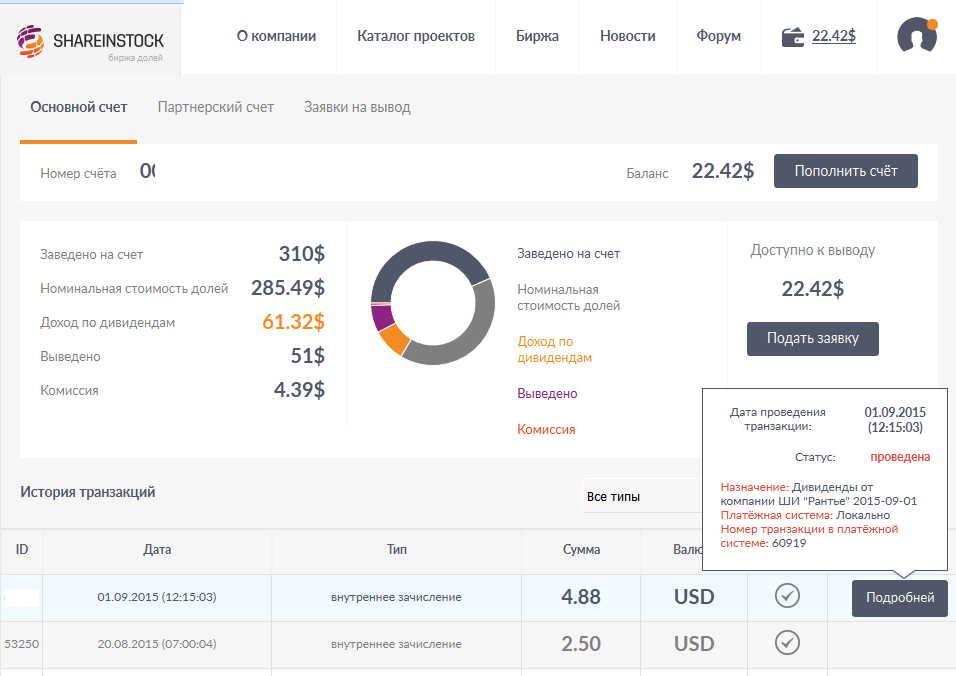 shareinstock август