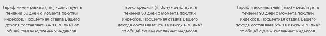 webinvestpro тарифы