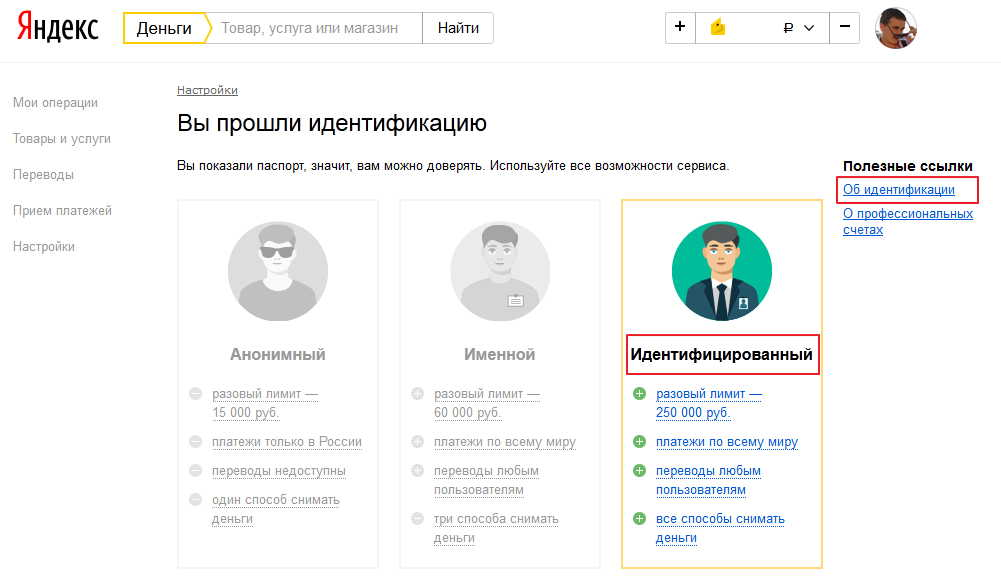 yandex money идентификация