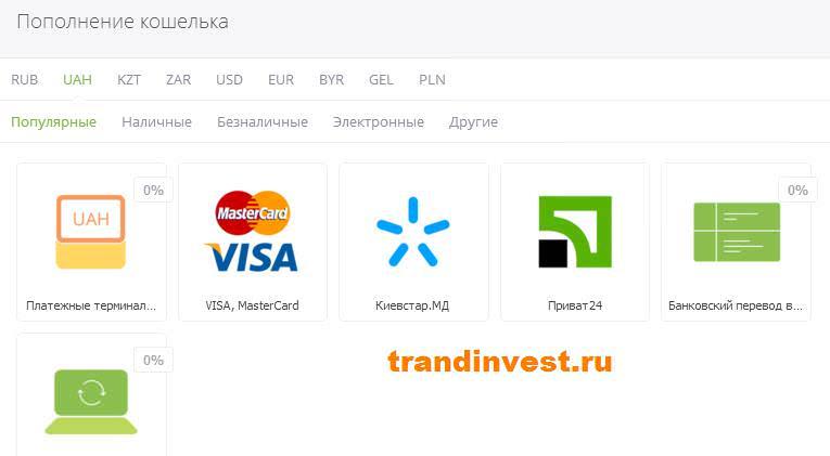 Forex na russkom