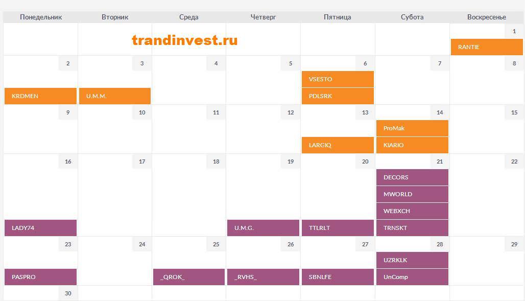 shareinstock календарь