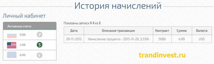 интфина отчет за ноябрь