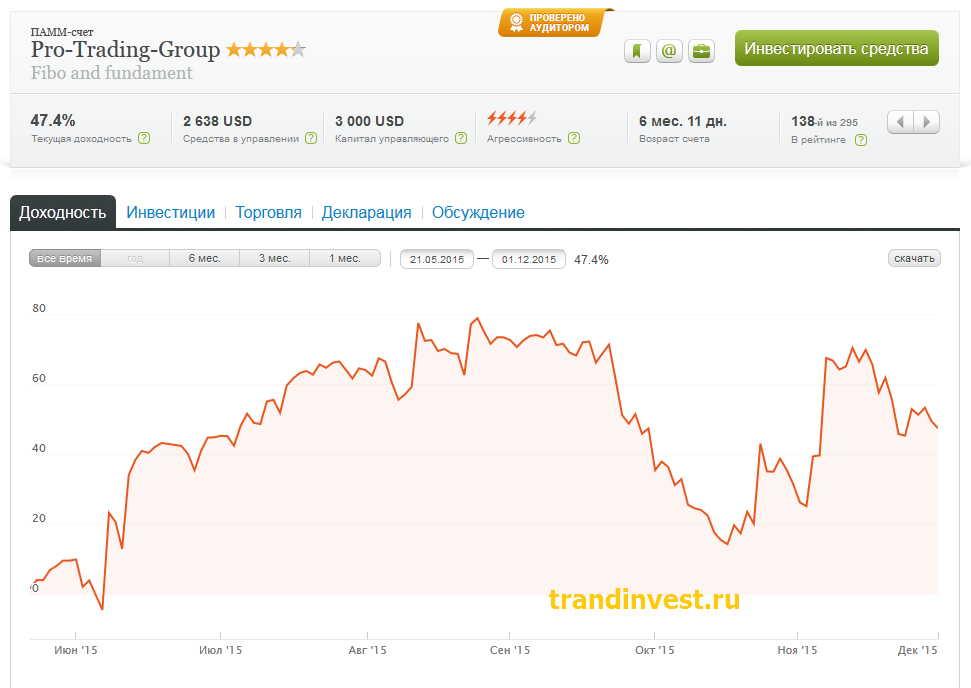 pro trading group alpari