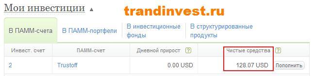 Инвестирование в alpari