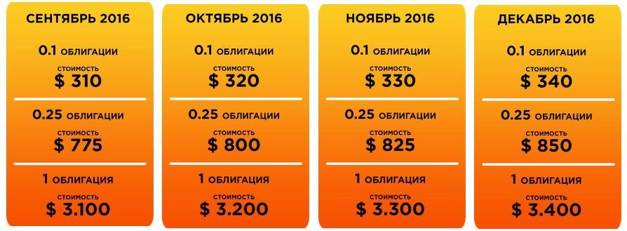 Стоимость облигации qes company