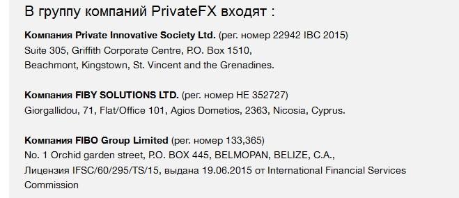 Документы privatefx