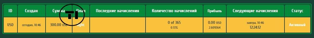 Sportvest capital депозит