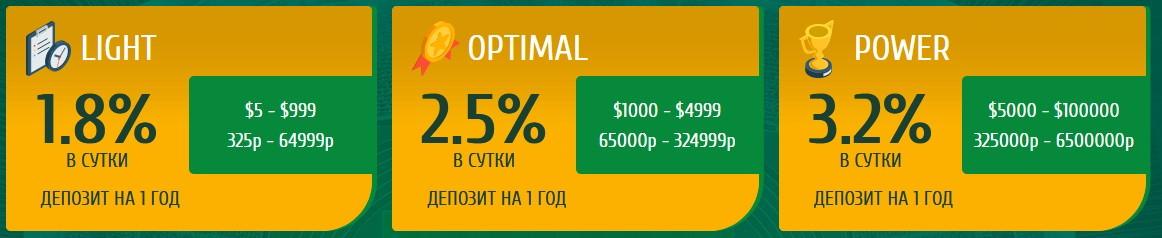Sportvest capital инвестиции