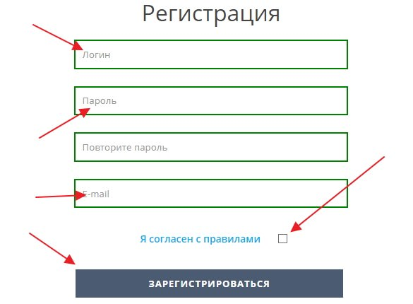 Proinvest company регистрация