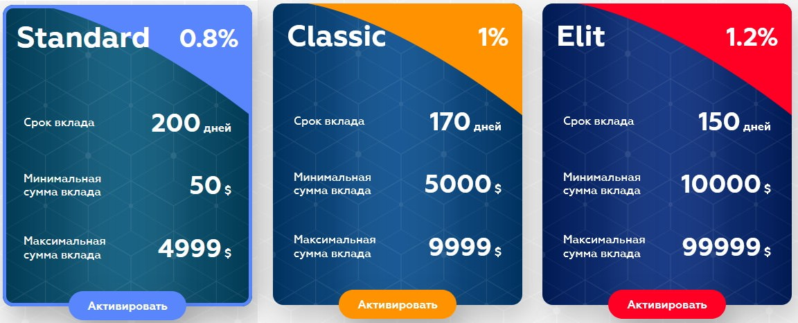 Elitpayments инвестиции