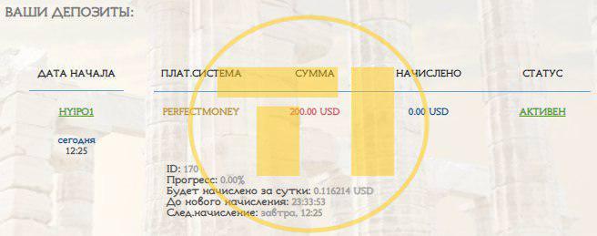 Hyipocrates депозит