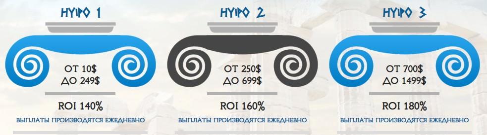 Hyipocrates инвестиции