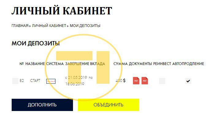 Shanlimited депозит