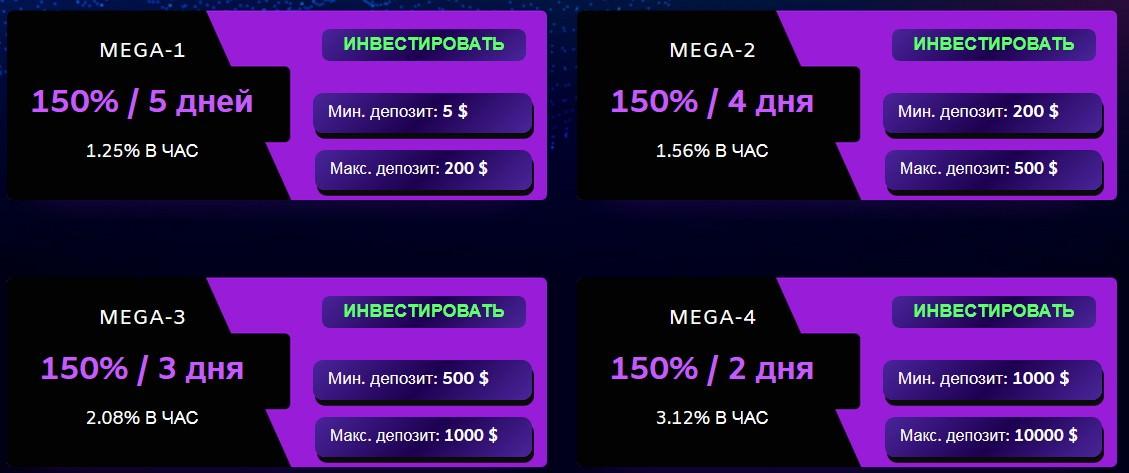 Mega bit инвестиции