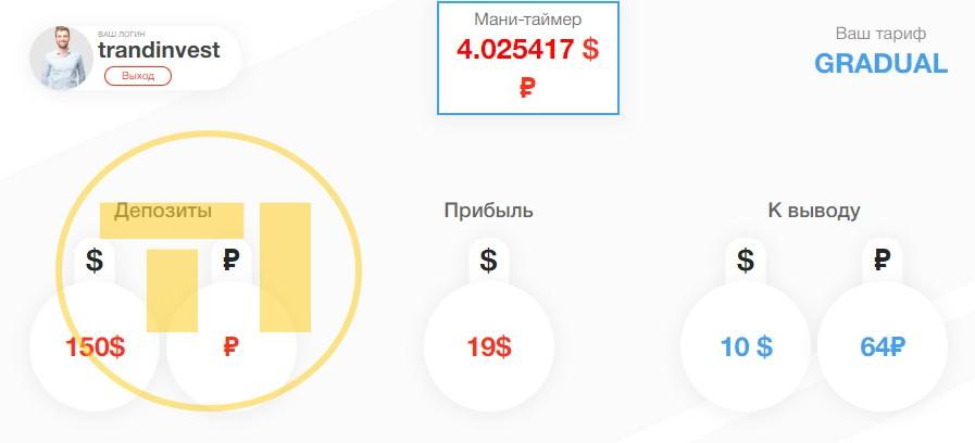 Target money депозит