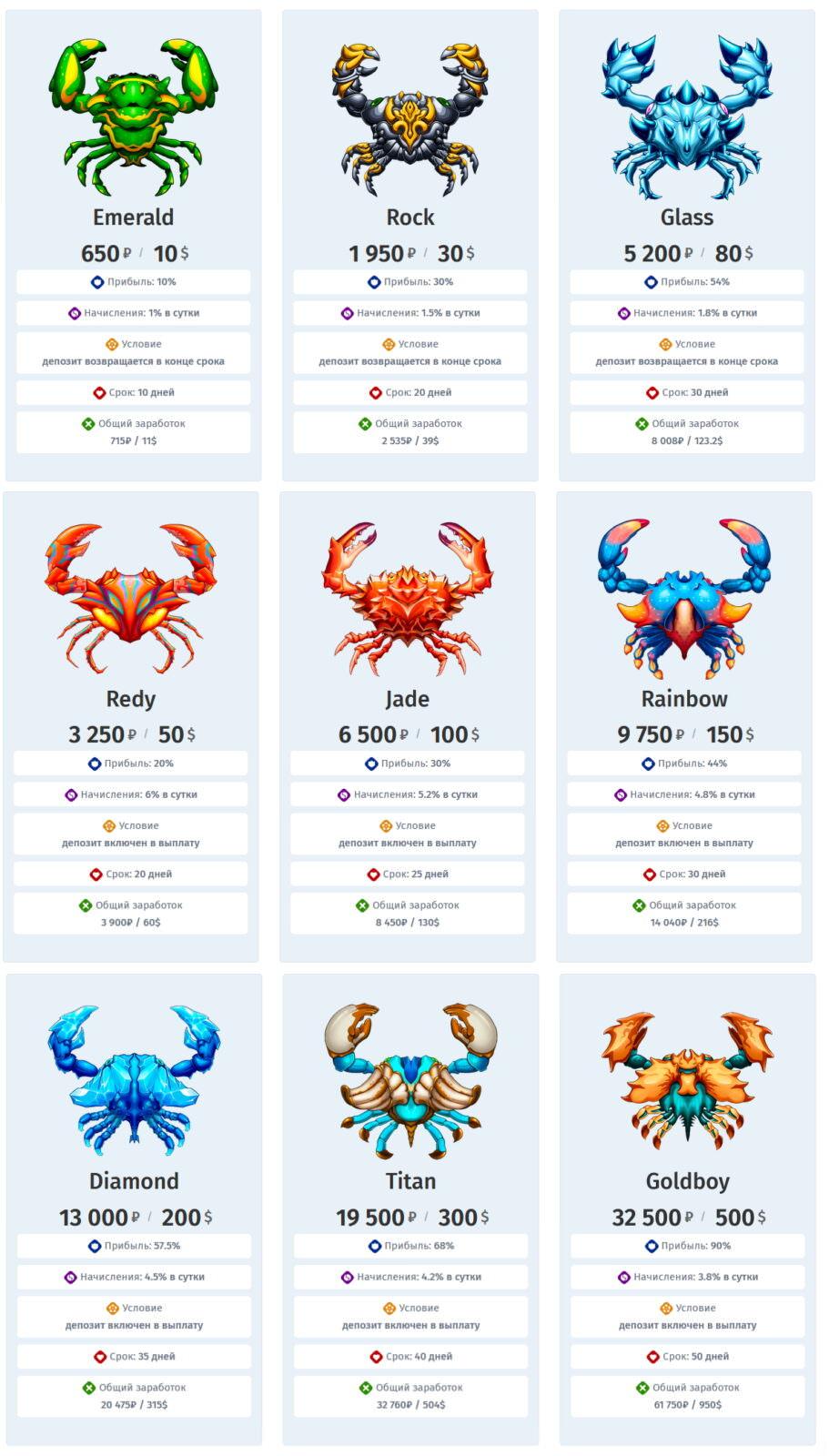 Crab Monster инвестиции
