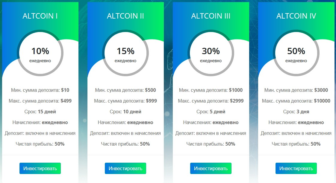 Altcoin company инвестиции