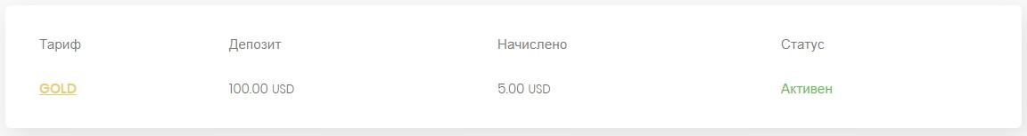 Ginvest депозит