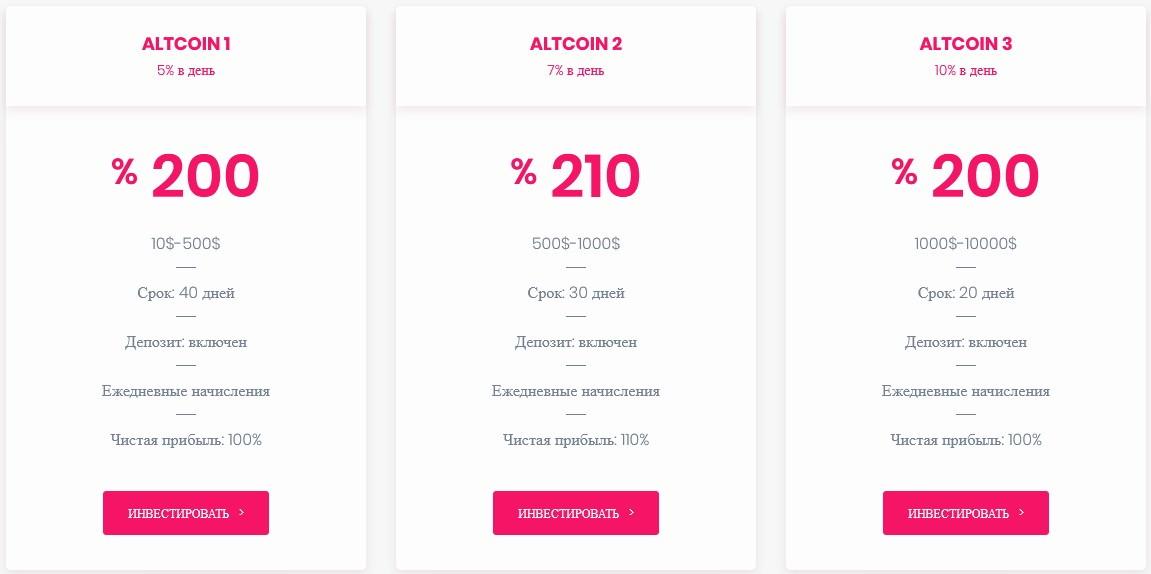 Altcoin market инвестиции