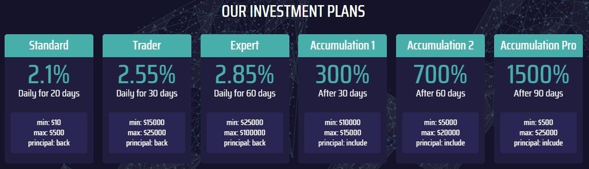 Decentralized-9 инвестиции