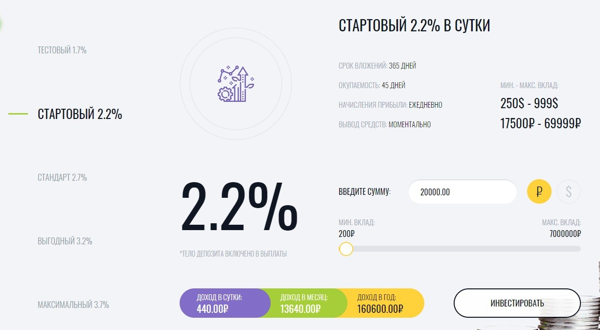 Nextinvest Group инвестиции