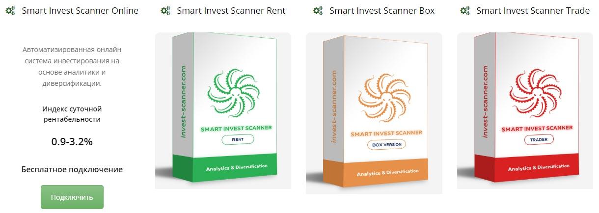 Invest scanner инвестиции
